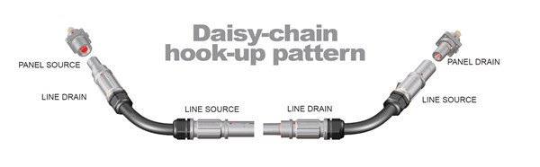 Daisy Chain Hook Up Pattern (5)